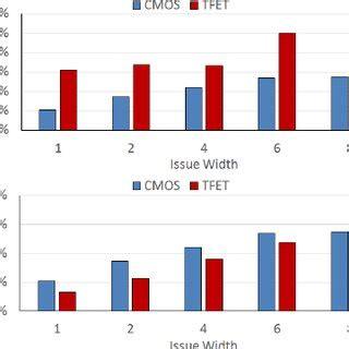 IBM Watson research paper